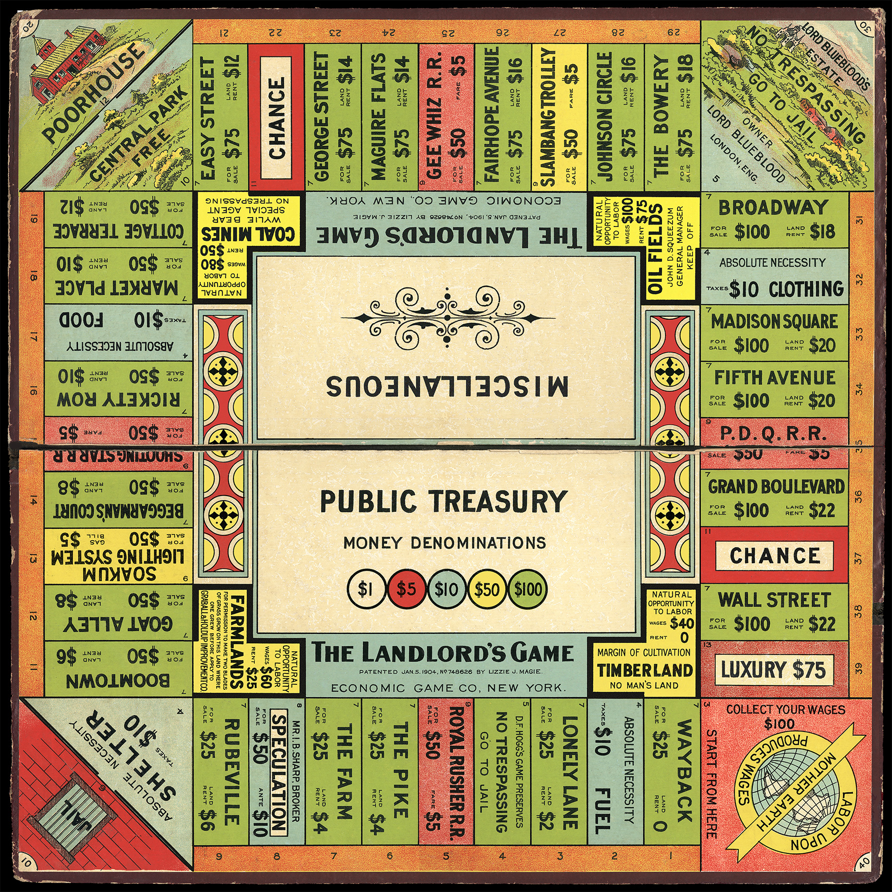 The Original Monopoly Board Patented In 1904 By Elizabeth Maggie As