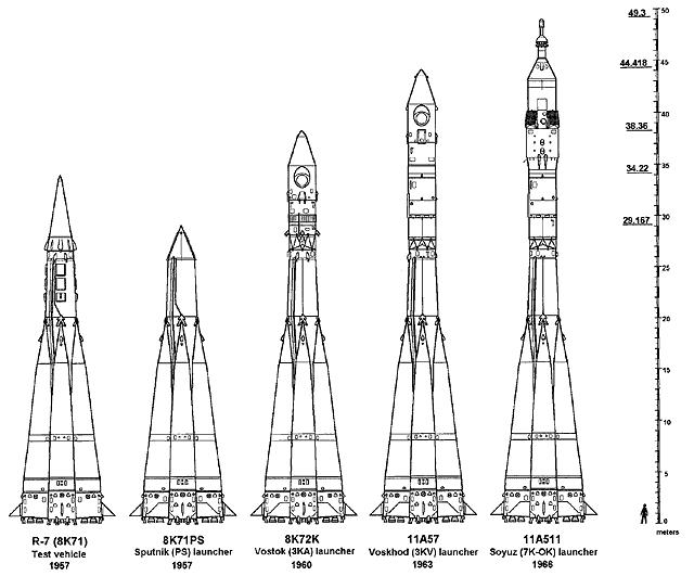 r-7-semiorka