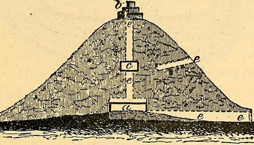 Un schéma de l'intérieur de Frave Creek Mound fait après les fouillesCrédits